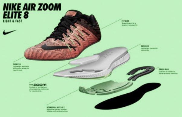 e5b3c741 19.10.2015. Обзор кроссовок Nike Air Zoom Elite 8. Это обновленная восьмая версия  линейки Air Zoom Elite. Если вы ищете легкие и быстрые ...