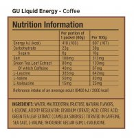 Гель Gu Liquid Energy Gel 60 g Кофе